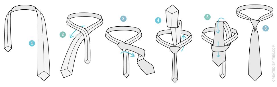 kravat bağlama