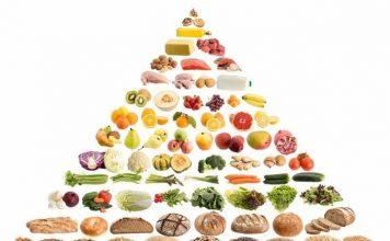 ''Beslenme Piramidi'' Ne Demek?