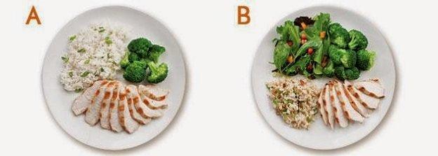 saglikli-beslenme-tabagi-nasil-olmali-1 Sağlıklı Beslenme Tabağı Nasıl Olmalı?