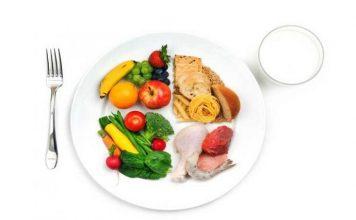 saglikli-beslenme-tabagi-nasil-olmali-2-356x220 Bilgikılavuzu