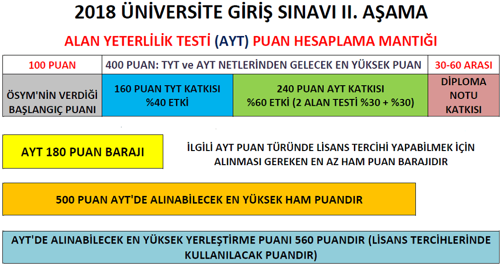 universite-sinav-sistemi-2018-yks-sureci-bilgilendirmesi-8 Üniversite Sınav Sistemi 2018 YKS Süreci Bilgilendirmesi