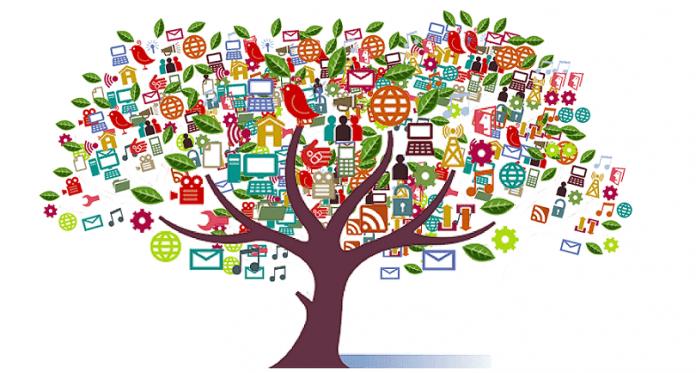 Eğitime Teknoloji Entegrasyonu Nedir?