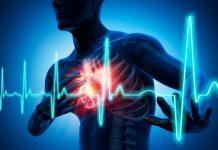 Kalp Kriz, Gizli Kalp, Hipertansiyon...